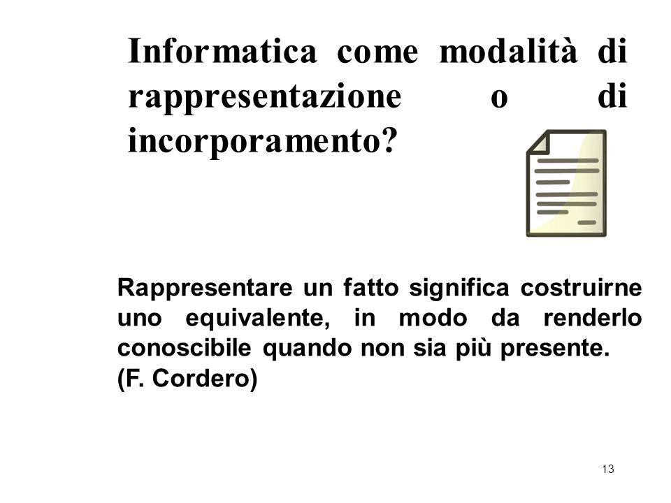 13 Informatica come modalità di rappresentazione o di incorporamento? Rappresentare un fatto significa costruirne uno equivalente, in modo da renderlo