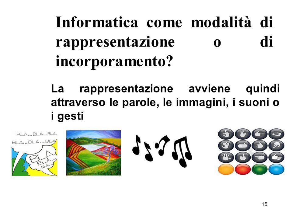 15 Informatica come modalità di rappresentazione o di incorporamento? La rappresentazione avviene quindi attraverso le parole, le immagini, i suoni o