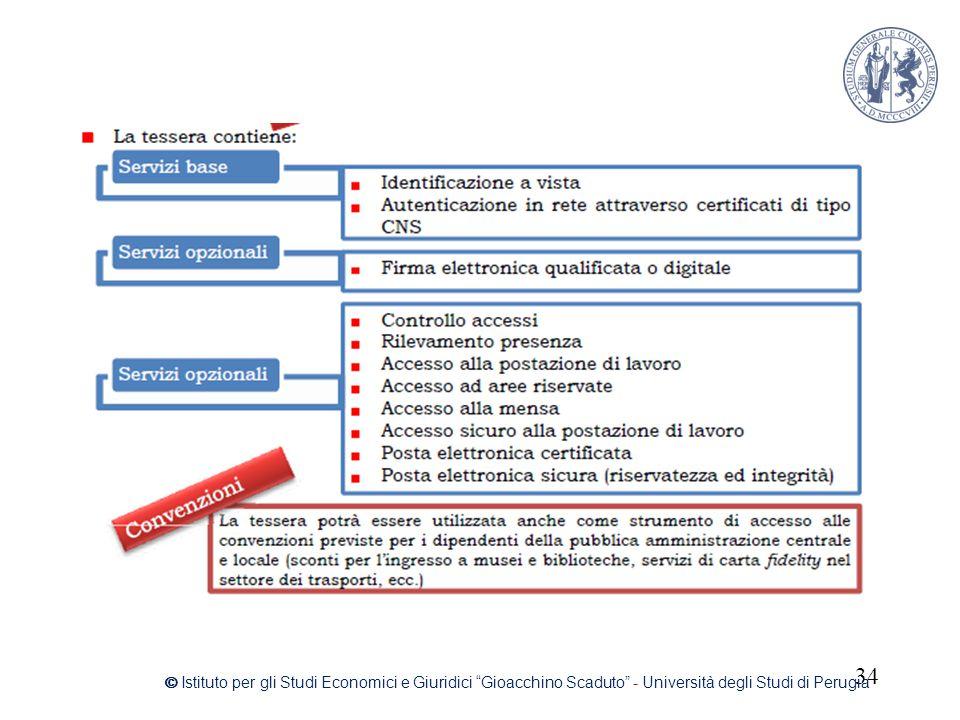 """34 © Istituto per gli Studi Economici e Giuridici """"Gioacchino Scaduto"""" - Università degli Studi di Perugia"""