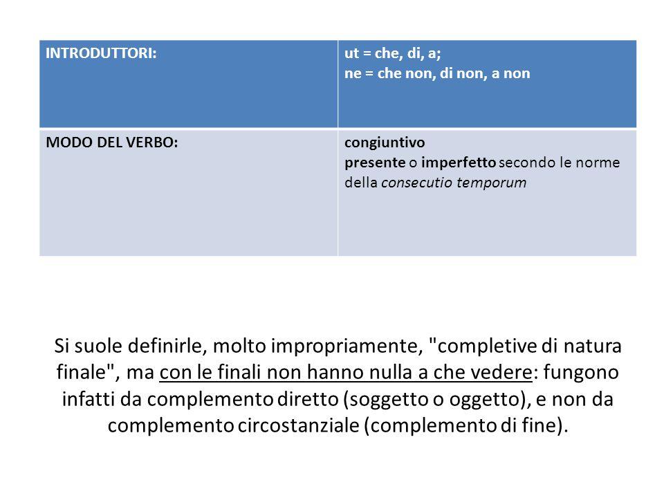 In italiano gli introduttori sono: che, che non + congiuntivo; di, di non + infinito; a, a non + infinito.