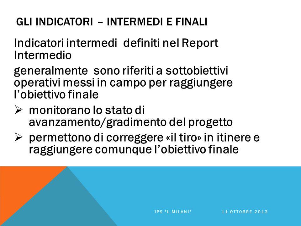 GLI INDICATORI – INTERMEDI E FINALI Indicatori intermedi definiti nel Report Intermedio generalmente sono riferiti a sottobiettivi operativi messi in campo per raggiungere l'obiettivo finale  monitorano lo stato di avanzamento/gradimento del progetto  permettono di correggere «il tiro» in itinere e raggiungere comunque l'obiettivo finale IPS L.MILANI 11 OTTOBRE 2013