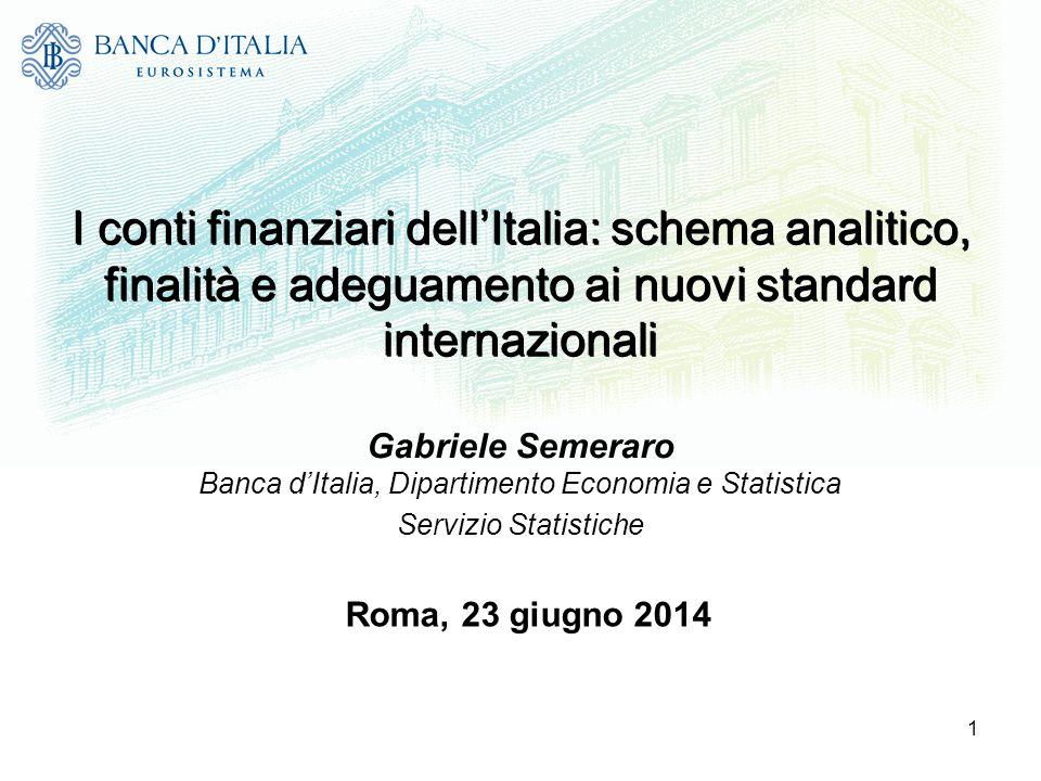 1 I conti finanziari dell'Italia: schema analitico, finalità e adeguamento ai nuovi standard internazionali Roma, 23 giugno 2014 Gabriele Semeraro Ban