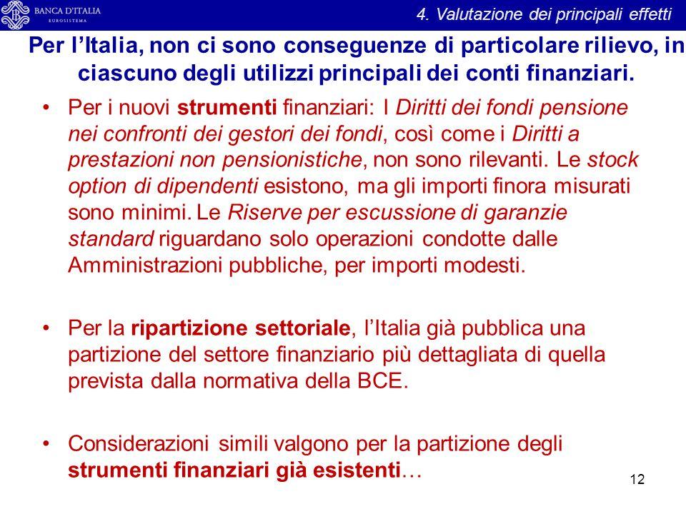Per l'Italia, non ci sono conseguenze di particolare rilievo, in ciascuno degli utilizzi principali dei conti finanziari. Per i nuovi strumenti finanz