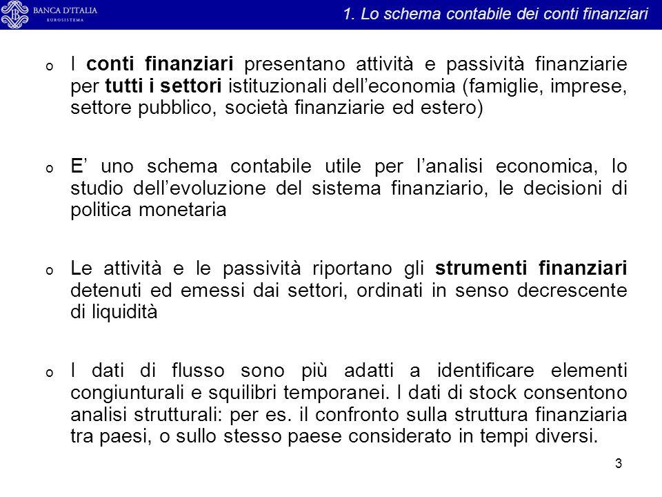 3 o I conti finanziari presentano attività e passività finanziarie per tutti i settori istituzionali dell'economia (famiglie, imprese, settore pubblic
