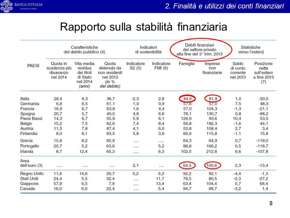 Rapporto sulla stabilità finanziaria 8 2. Finalità e utilizzi dei conti finanziari
