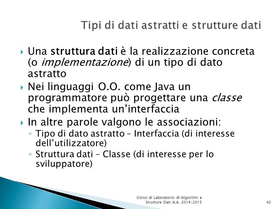  Una struttura dati è la realizzazione concreta (o implementazione) di un tipo di dato astratto  Nei linguaggi O.O.