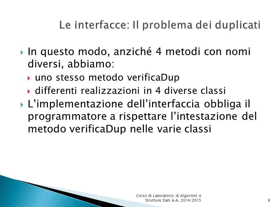  L'implementazione dell'interfaccia obbliga il programmatore a rispettare l'intestazione del metodo verificaDup nelle varie classi  I metodi verranno invocati nella forma generica v.verificaDup(S)  dove v è il riferimento ad un oggetto di una classe che implementa l'interfaccia AlgoDup Corso di Laboratorio di Algoritmi e Strutture Dati A.A.