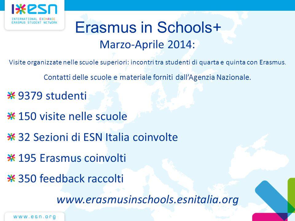 Erasmus in Schools+ Marzo-Aprile 2014: Visite organizzate nelle scuole superiori: incontri tra studenti di quarta e quinta con Erasmus. Contatti delle