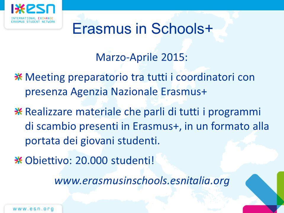 Erasmus in Schools+ Marzo-Aprile 2015: Meeting preparatorio tra tutti i coordinatori con presenza Agenzia Nazionale Erasmus+ Realizzare materiale che parli di tutti i programmi di scambio presenti in Erasmus+, in un formato alla portata dei giovani studenti.