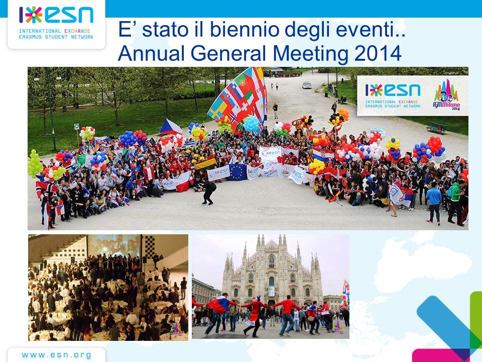 Fare clic per modificare lo stile del sottotitolo dello schema The ANNUAL GENERAL MEETING E' stato il biennio degli eventi..