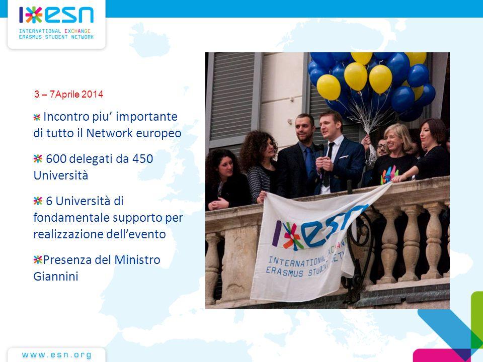 3 – 7Aprile 2014 Incontro piu' importante di tutto il Network europeo 600 delegati da 450 Università 6 Università di fondamentale supporto per realizzazione dell'evento Presenza del Ministro Giannini