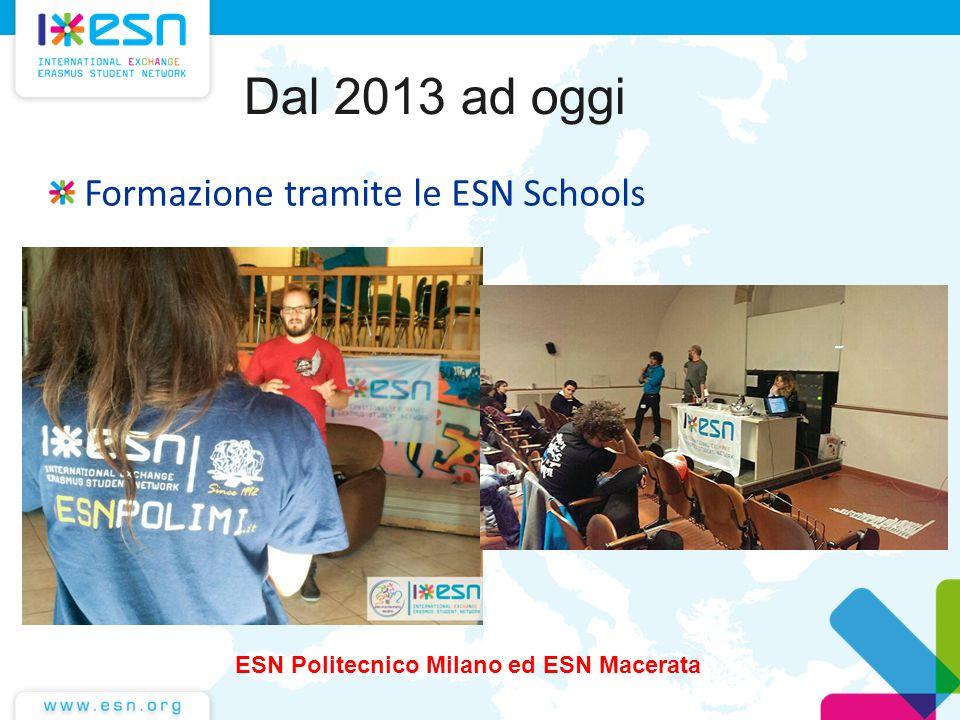 Dal 2013 ad oggi Formazione tramite le ESN Schools ESN Politecnico Milano ed ESN Macerata