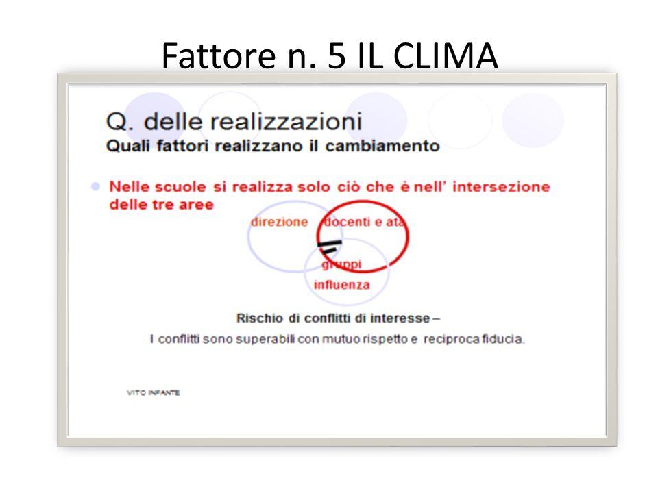 Fattore n. 5 IL CLIMA