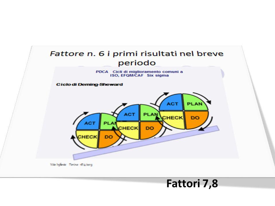 Fattori 7,8