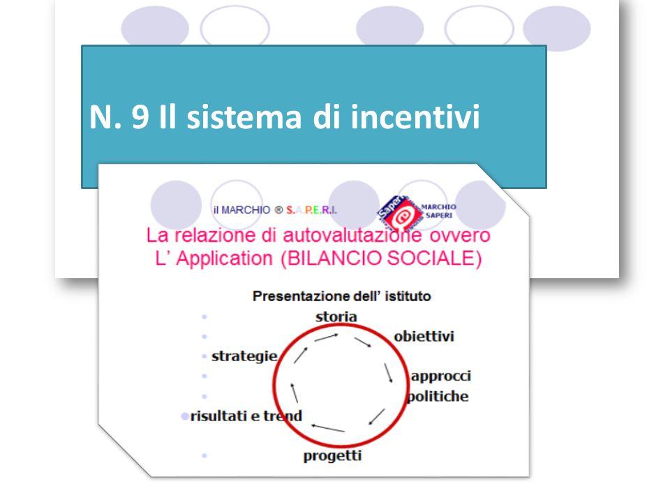 N. 9 Il sistema di incentivi