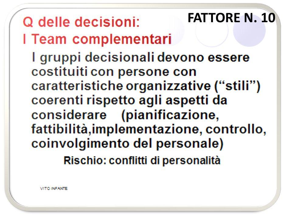 FATTORE N. 10