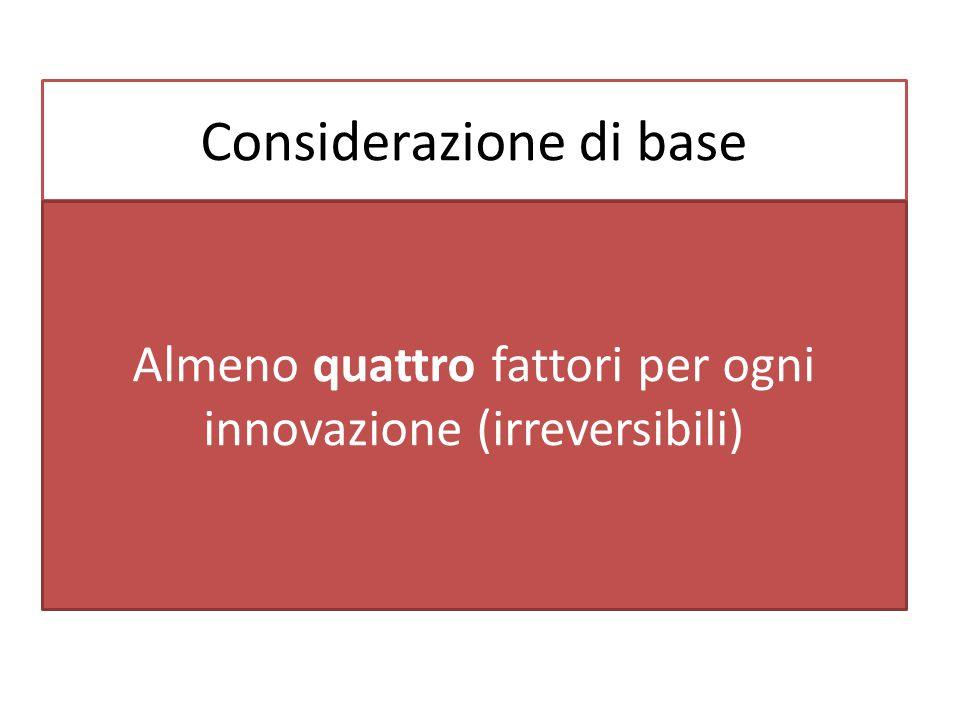 Considerazione di base Almeno quattro fattori per ogni innovazione (irreversibili)