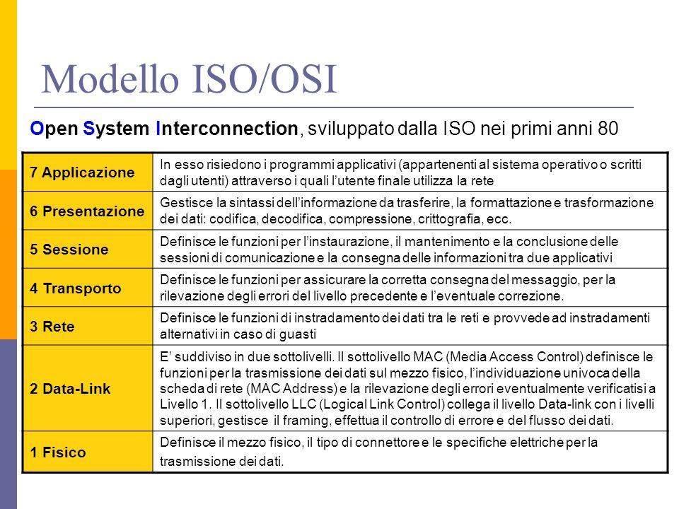 Modello ISO/OSI 7 Applicazione In esso risiedono i programmi applicativi (appartenenti al sistema operativo o scritti dagli utenti) attraverso i quali l'utente finale utilizza la rete 6 Presentazione Gestisce la sintassi dell'informazione da trasferire, la formattazione e trasformazione dei dati: codifica, decodifica, compressione, crittografia, ecc.