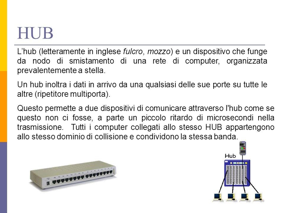 HUB L'hub (letteramente in inglese fulcro, mozzo) e un dispositivo che funge da nodo di smistamento di una rete di computer, organizzata prevalentemente a stella.