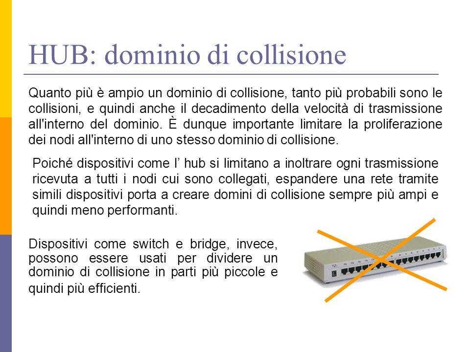 HUB: dominio di collisione Quanto più è ampio un dominio di collisione, tanto più probabili sono le collisioni, e quindi anche il decadimento della velocità di trasmissione all interno del dominio.