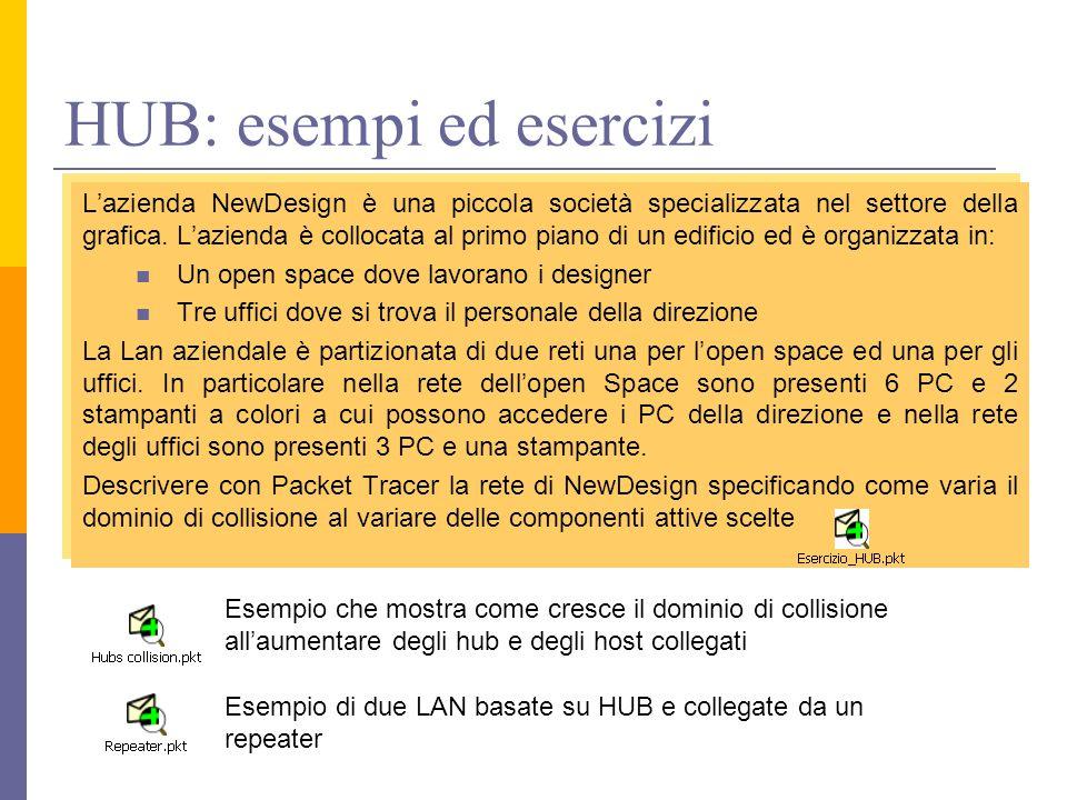 HUB: esempi ed esercizi Esempio che mostra come cresce il dominio di collisione all'aumentare degli hub e degli host collegati Esempio di due LAN basate su HUB e collegate da un repeater L'azienda NewDesign è una piccola società specializzata nel settore della grafica.