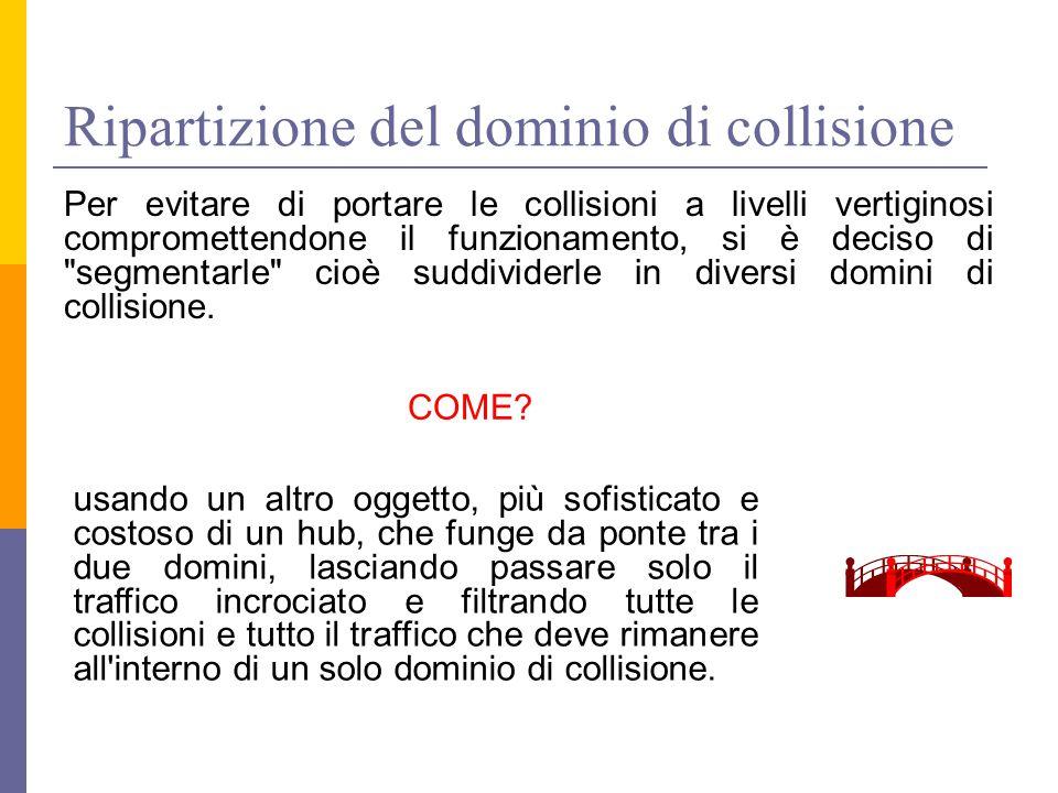 Ripartizione del dominio di collisione Per evitare di portare le collisioni a livelli vertiginosi compromettendone il funzionamento, si è deciso di