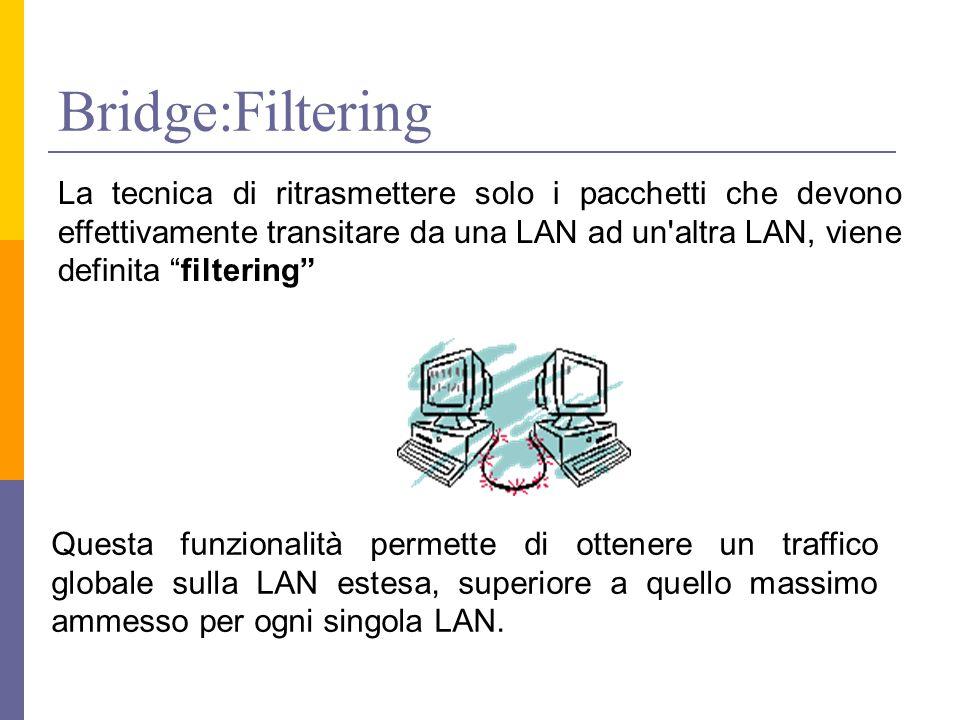 Bridge:Filtering La tecnica di ritrasmettere solo i pacchetti che devono effettivamente transitare da una LAN ad un altra LAN, viene definita filtering Questa funzionalità permette di ottenere un traffico globale sulla LAN estesa, superiore a quello massimo ammesso per ogni singola LAN.