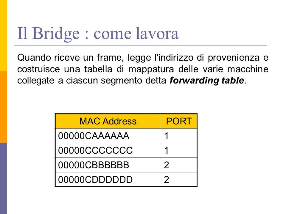 Il Bridge : come lavora Quando riceve un frame, legge l indirizzo di provenienza e costruisce una tabella di mappatura delle varie macchine collegate a ciascun segmento detta forwarding table.