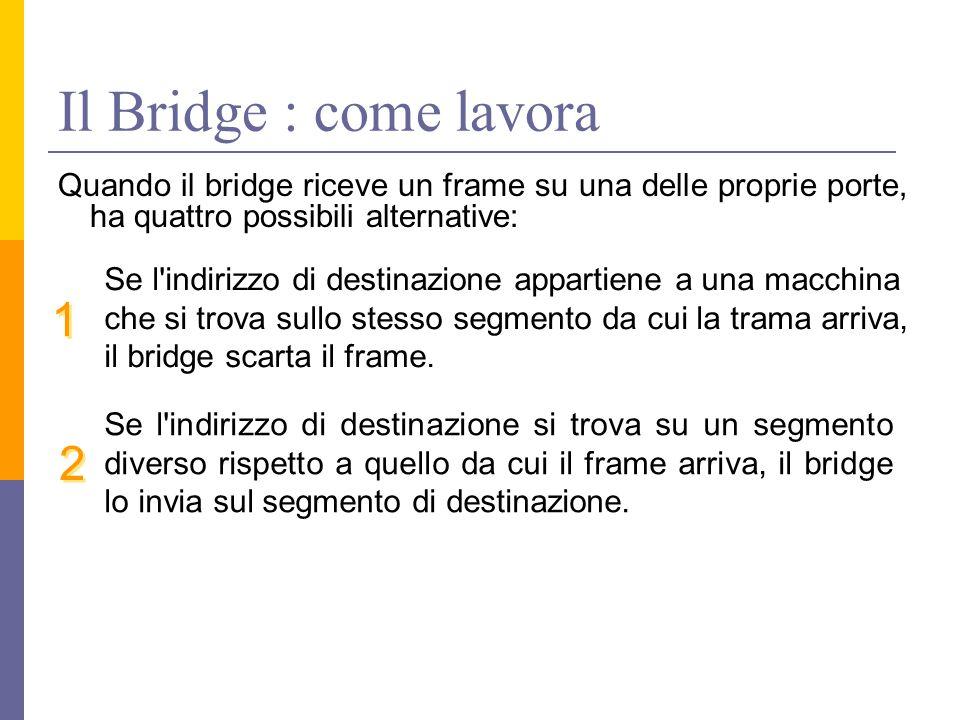Il Bridge : come lavora Quando il bridge riceve un frame su una delle proprie porte, ha quattro possibili alternative: Se l indirizzo di destinazione appartiene a una macchina che si trova sullo stesso segmento da cui la trama arriva, il bridge scarta il frame.