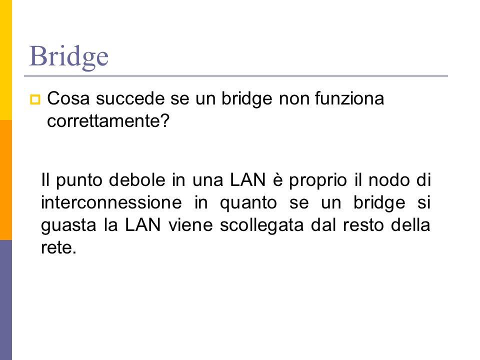 Bridge  Cosa succede se un bridge non funziona correttamente? Il punto debole in una LAN è proprio il nodo di interconnessione in quanto se un bridge