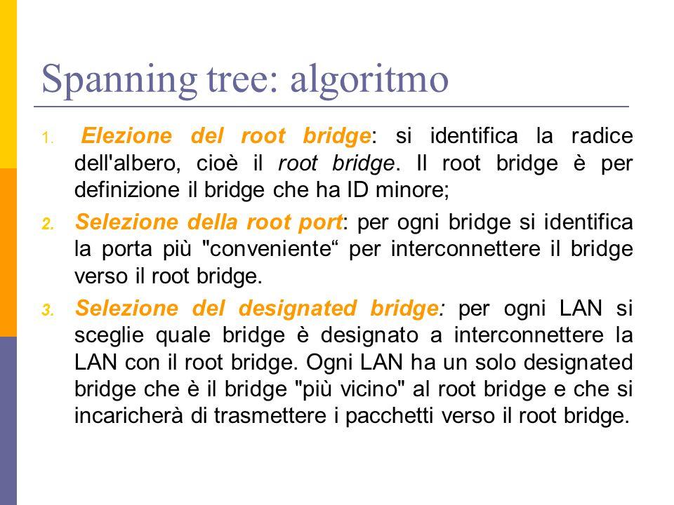 Spanning tree: algoritmo 1. Elezione del root bridge: si identifica la radice dell'albero, cioè il root bridge. Il root bridge è per definizione il br