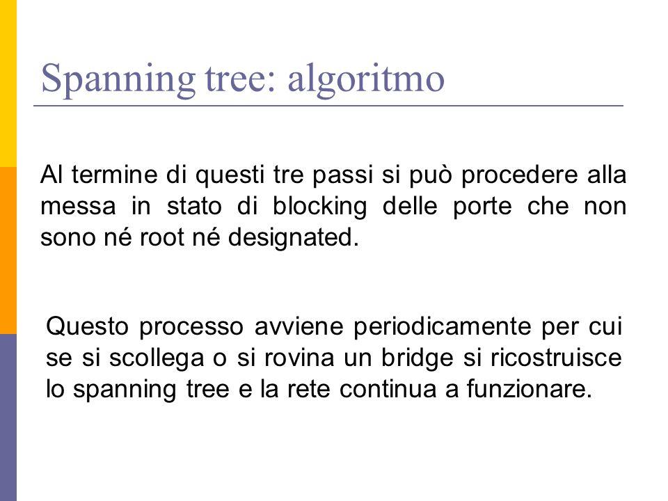 Spanning tree: algoritmo Al termine di questi tre passi si può procedere alla messa in stato di blocking delle porte che non sono né root né designated.