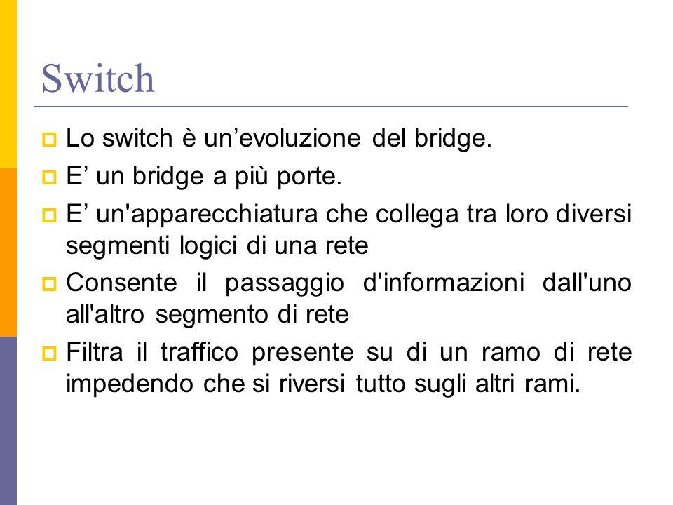 Switch  Lo switch è un'evoluzione del bridge.  E' un bridge a più porte.  E' un'apparecchiatura che collega tra loro diversi segmenti logici di una
