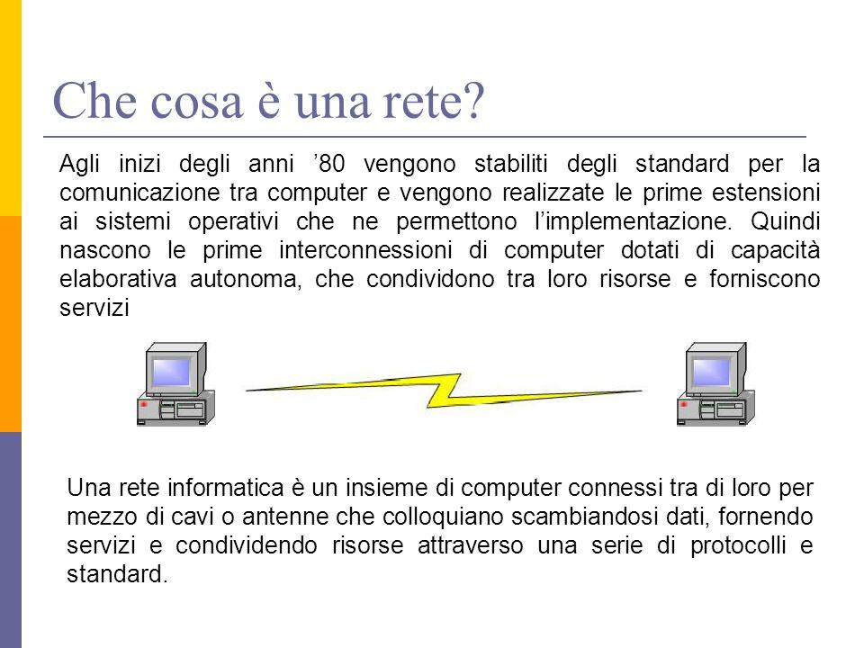Che cosa è una rete? Una rete informatica è un insieme di computer connessi tra di loro per mezzo di cavi o antenne che colloquiano scambiandosi dati,