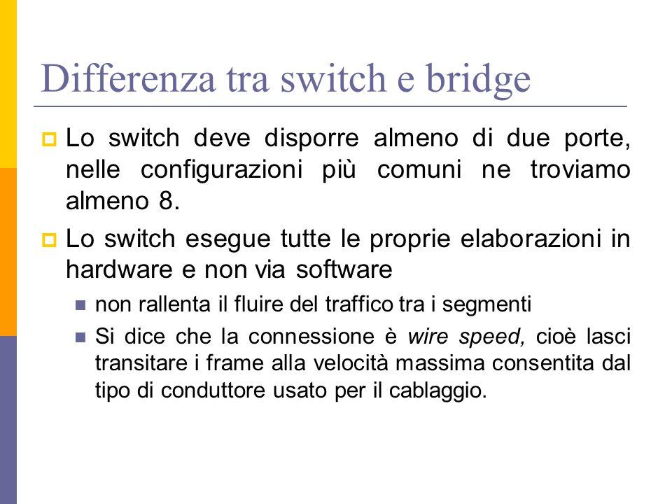 Differenza tra switch e bridge  Lo switch deve disporre almeno di due porte, nelle configurazioni più comuni ne troviamo almeno 8.  Lo switch esegue