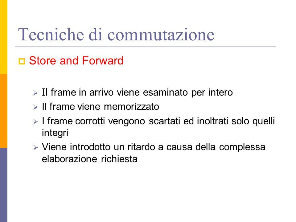 Tecniche di commutazione  Store and Forward  Il frame in arrivo viene esaminato per intero  Il frame viene memorizzato  I frame corrotti vengono scartati ed inoltrati solo quelli integri  Viene introdotto un ritardo a causa della complessa elaborazione richiesta