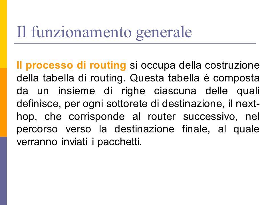 Il funzionamento generale Il processo di routing si occupa della costruzione della tabella di routing.