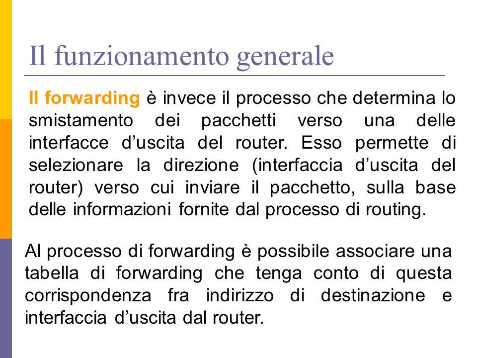 Il funzionamento generale Il forwarding è invece il processo che determina lo smistamento dei pacchetti verso una delle interfacce d'uscita del router.
