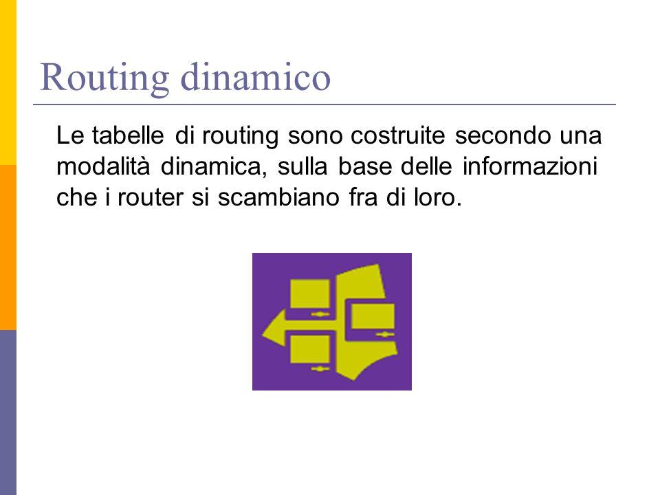 Routing dinamico Le tabelle di routing sono costruite secondo una modalità dinamica, sulla base delle informazioni che i router si scambiano fra di lo