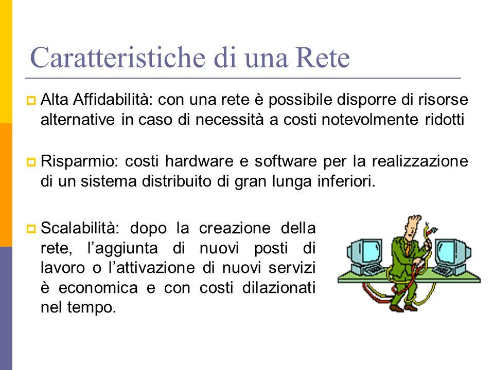 Caratteristiche di una Rete  Scalabilità: dopo la creazione della rete, l'aggiunta di nuovi posti di lavoro o l'attivazione di nuovi servizi è economica e con costi dilazionati nel tempo.