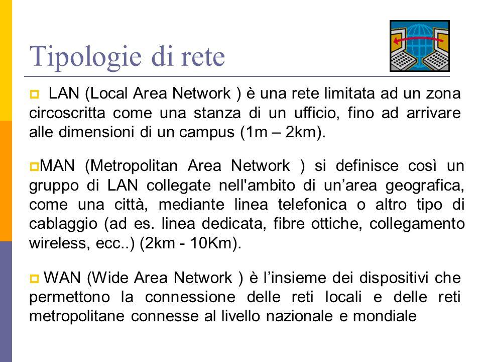 Tipologie di rete  LAN (Local Area Network ) è una rete limitata ad un zona circoscritta come una stanza di un ufficio, fino ad arrivare alle dimensioni di un campus (1m – 2km).