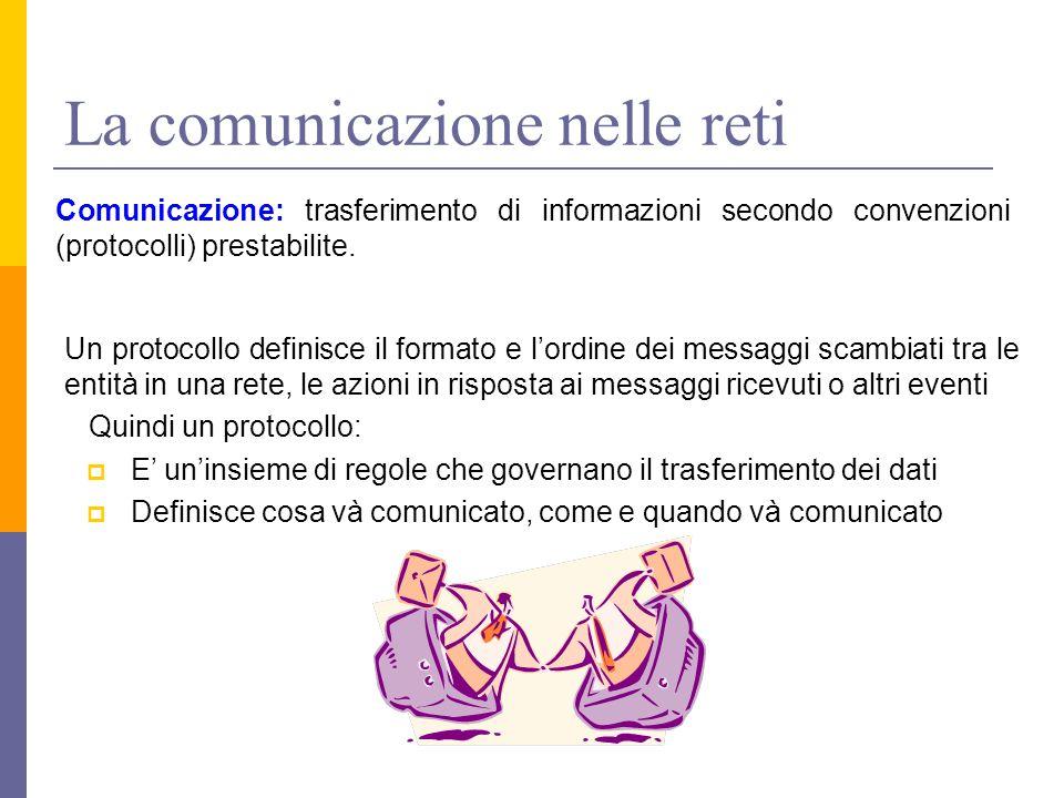 La comunicazione nelle reti Comunicazione: trasferimento di informazioni secondo convenzioni (protocolli) prestabilite. Un protocollo definisce il for