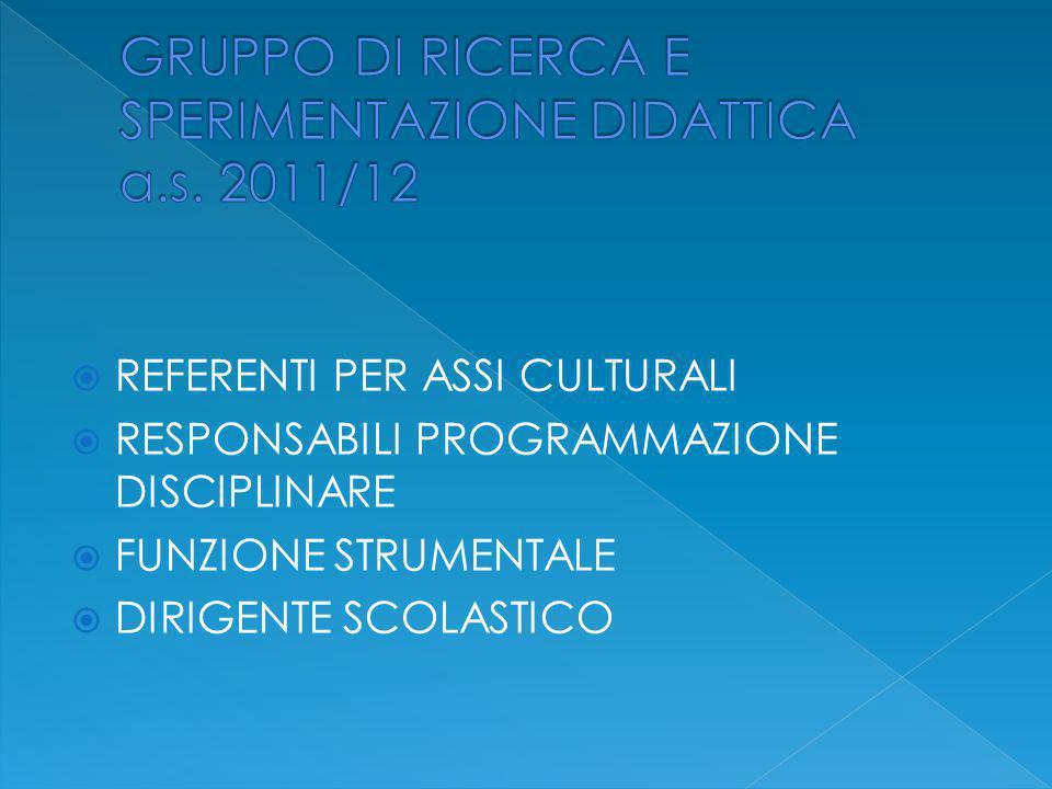  REFERENTI PER ASSI CULTURALI  RESPONSABILI PROGRAMMAZIONE DISCIPLINARE  FUNZIONE STRUMENTALE  DIRIGENTE SCOLASTICO