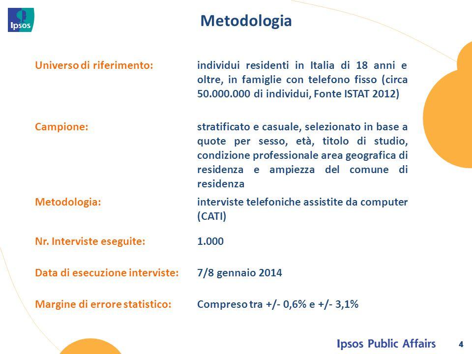 4 Metodologia Universo di riferimento:individui residenti in Italia di 18 anni e oltre, in famiglie con telefono fisso (circa 50.000.000 di individui,