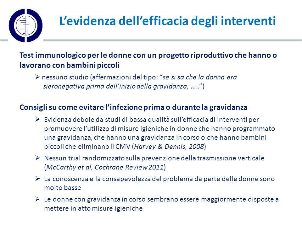 L'evidenza dell'efficacia degli interventi Test immunologico per le donne con un progetto riproduttivo che hanno o lavorano con bambini piccoli  ness