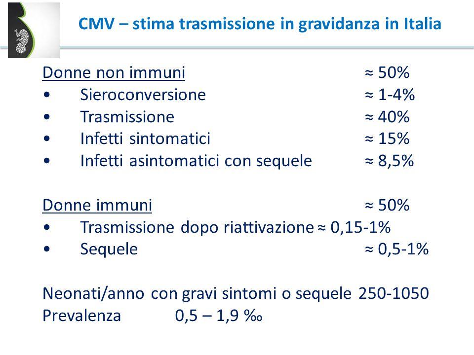 CMV – stima trasmissione in gravidanza in Italia Donne non immuni≈ 50% Sieroconversione≈ 1-4% Trasmissione≈ 40% Infetti sintomatici≈ 15% Infetti asint