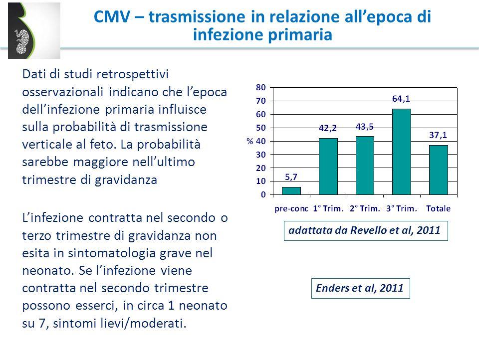 CMV – trasmissione in relazione all'epoca di infezione primaria Dati di studi retrospettivi osservazionali indicano che l'epoca dell'infezione primari