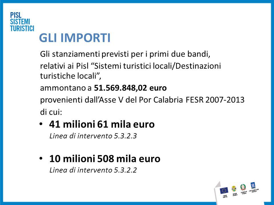 """GLI IMPORTI Gli stanziamenti previsti per i primi due bandi, relativi ai Pisl """"Sistemi turistici locali/Destinazioni turistiche locali"""", ammontano a 5"""