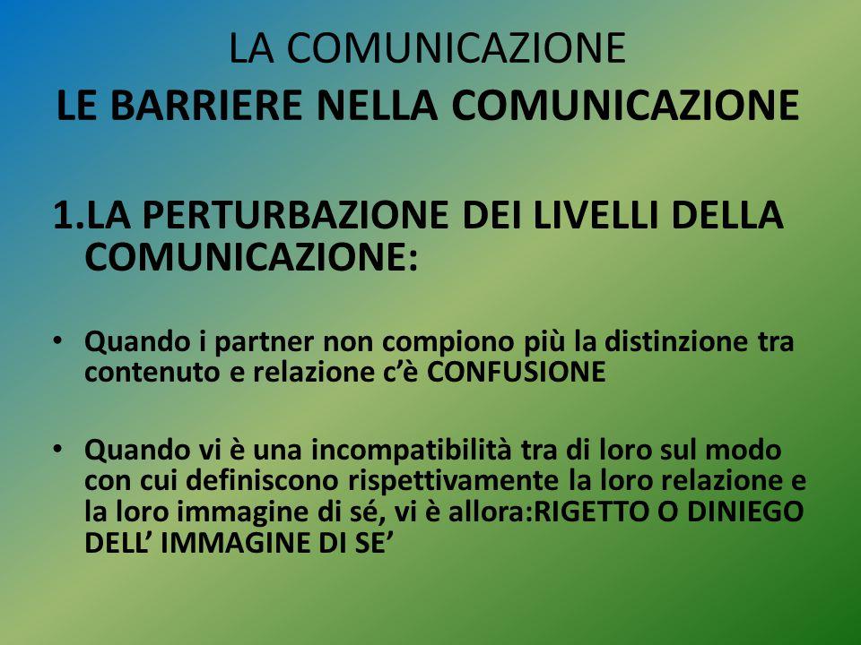 LA COMUNICAZIONE LE BARRIERE NELLA COMUNICAZIONE 1.LA PERTURBAZIONE DEI LIVELLI DELLA COMUNICAZIONE: Quando i partner non compiono più la distinzione