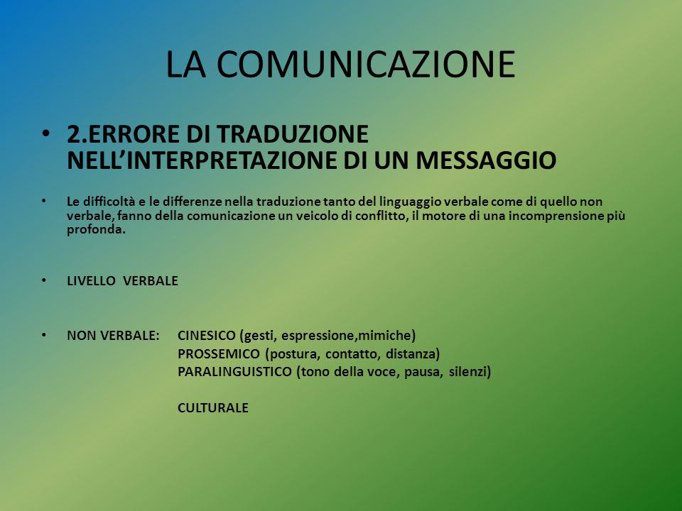 LA COMUNICAZIONE 2.ERRORE DI TRADUZIONE NELL'INTERPRETAZIONE DI UN MESSAGGIO Le difficoltà e le differenze nella traduzione tanto del linguaggio verba
